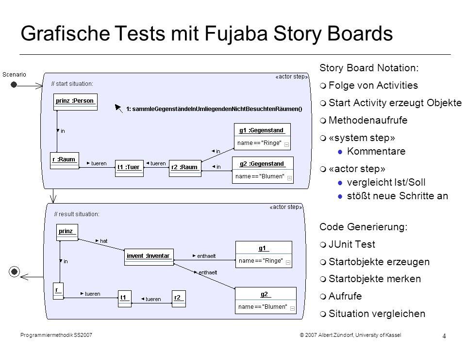 Programmiermethodik SS2007 © 2007 Albert Zündorf, University of Kassel 5 Grafische Tests mit Fujaba Story Boards class Scencario1Test { public Person prinz; public Raum r; public Tuer t1; … @Test public void scenario1 () { prinz = new Person (); r = new Raum (); prinz.setIn (r); t1 = new Tuer (); r.tueren.add (t1); … prinz.sammle…(); assertEquals (prinz.getIn (), r); assertTrue(r.tueren.contains(t1)); invent = prinz.hat; assertTrue(invent.items.contains(g1)); …