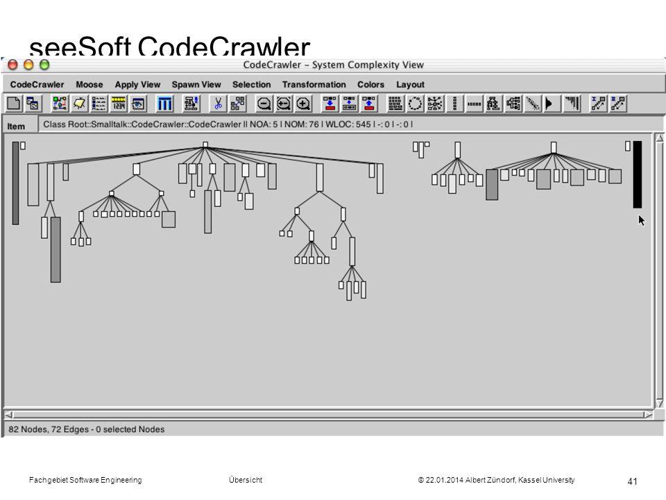 Fachgebiet Software Engineering Übersicht © 22.01.2014 Albert Zündorf, Kassel University 41 seeSoft CodeCrawler