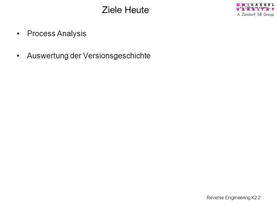 A. Zündorf, SE Group Reverse Engineering K2 2 Ziele Heute Process Analysis Auswertung der Versionsgeschichte