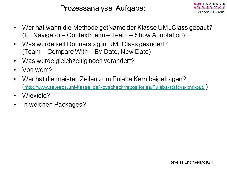 A. Zündorf, SE Group Reverse Engineering K2 4 Prozessanalyse Aufgabe: Wer hat wann die Methode getName der Klasse UMLClass gebaut? (Im Navigator – Con
