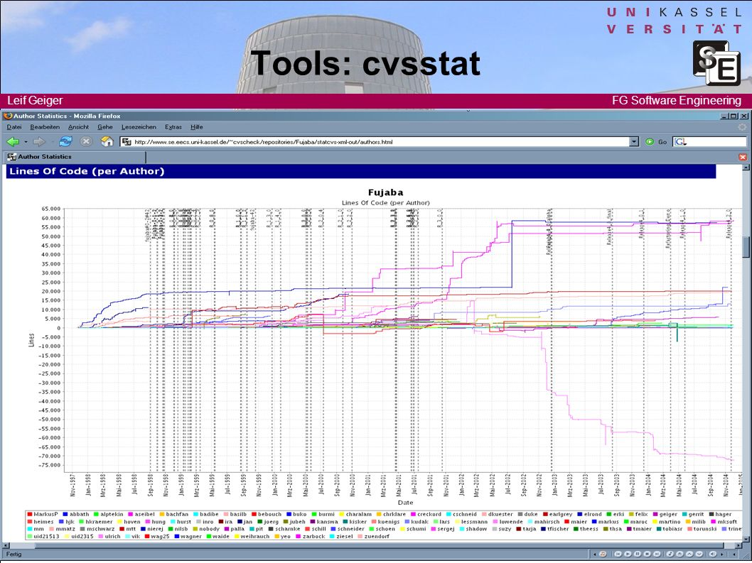 Software Engineering I Leif Geiger 13 FG Software Engineering Tools: cvsstat