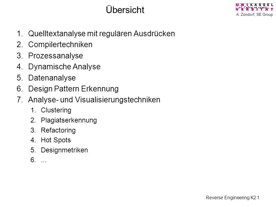 A. Zündorf, SE Group Reverse Engineering K2 2 Ziele Heute Slicing Completion