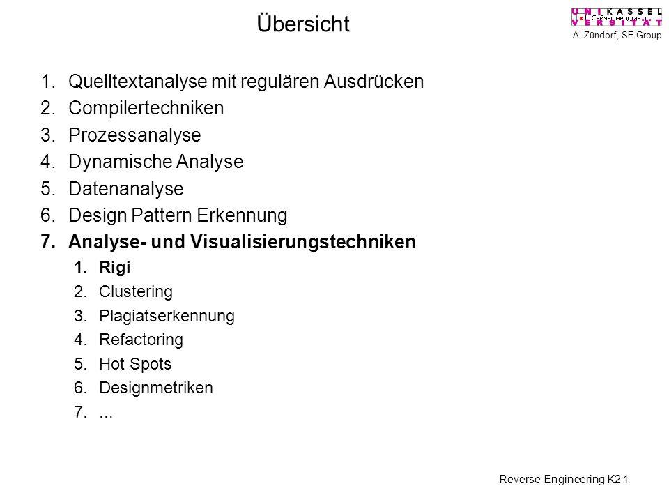 A. Zündorf, SE Group Reverse Engineering K2 1 Übersicht 1.Quelltextanalyse mit regulären Ausdrücken 2.Compilertechniken 3.Prozessanalyse 4.Dynamische