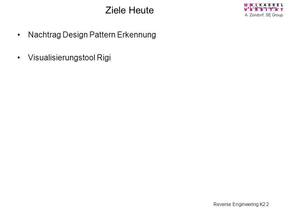 A. Zündorf, SE Group Reverse Engineering K2 2 Ziele Heute Nachtrag Design Pattern Erkennung Visualisierungstool Rigi