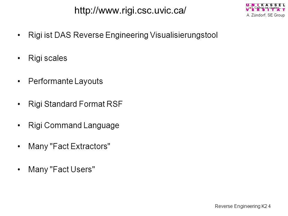 A. Zündorf, SE Group Reverse Engineering K2 4 http://www.rigi.csc.uvic.ca/ Rigi ist DAS Reverse Engineering Visualisierungstool Rigi scales Performant