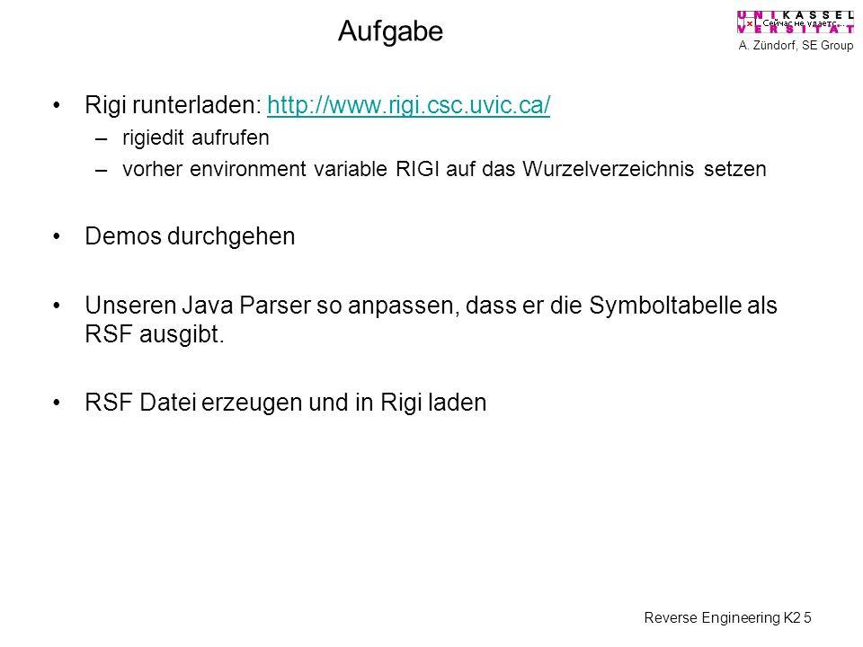 A. Zündorf, SE Group Reverse Engineering K2 5 Aufgabe Rigi runterladen: http://www.rigi.csc.uvic.ca/http://www.rigi.csc.uvic.ca/ –rigiedit aufrufen –v