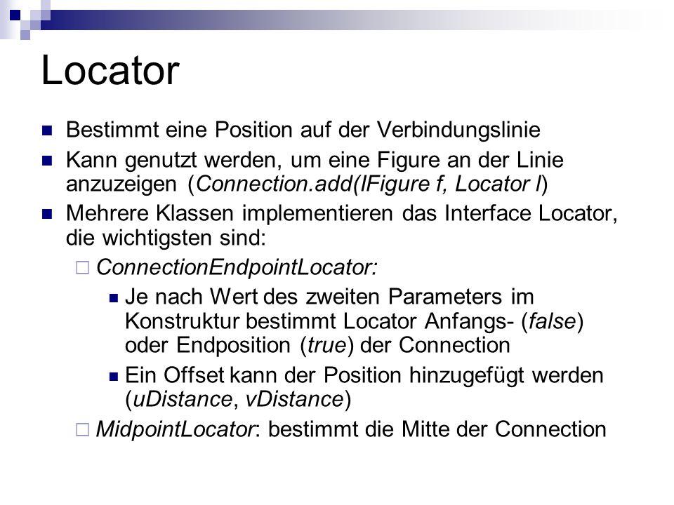 Locator Bestimmt eine Position auf der Verbindungslinie Kann genutzt werden, um eine Figure an der Linie anzuzeigen (Connection.add(IFigure f, Locator l) Mehrere Klassen implementieren das Interface Locator, die wichtigsten sind: ConnectionEndpointLocator: Je nach Wert des zweiten Parameters im Konstruktur bestimmt Locator Anfangs- (false) oder Endposition (true) der Connection Ein Offset kann der Position hinzugefügt werden (uDistance, vDistance) MidpointLocator: bestimmt die Mitte der Connection