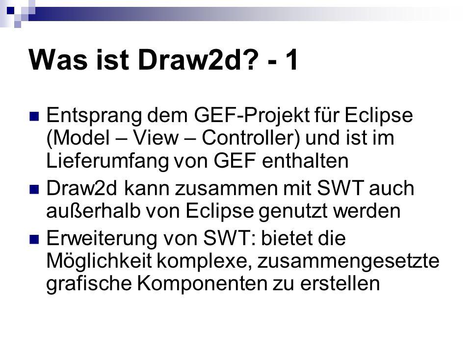 Was ist Draw2d.
