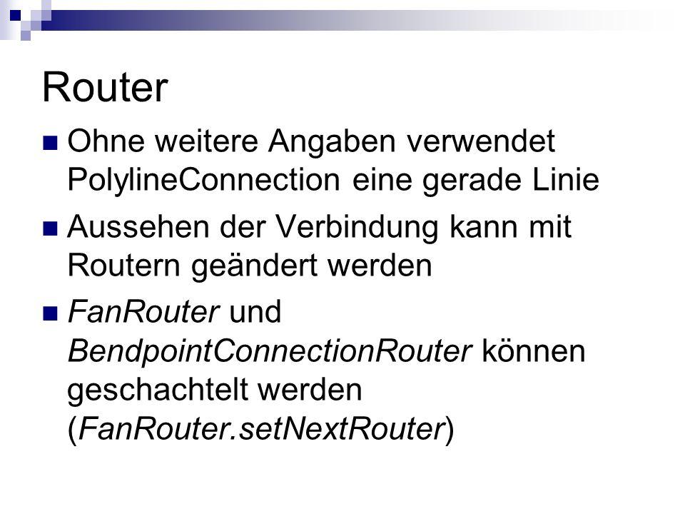 Router Ohne weitere Angaben verwendet PolylineConnection eine gerade Linie Aussehen der Verbindung kann mit Routern geändert werden FanRouter und BendpointConnectionRouter können geschachtelt werden (FanRouter.setNextRouter)