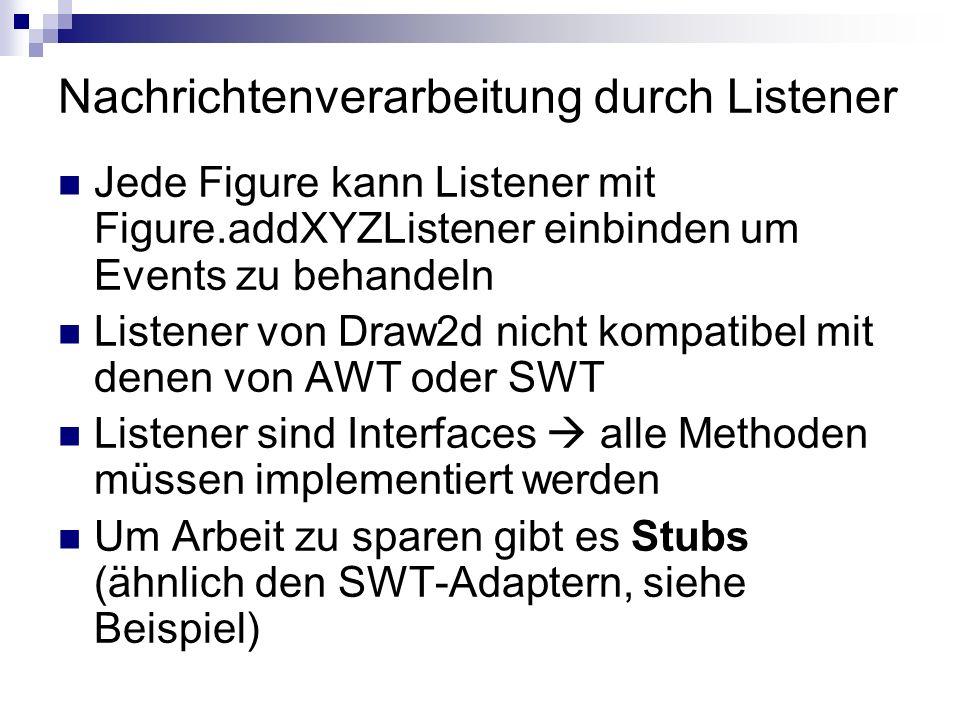 Nachrichtenverarbeitung durch Listener Jede Figure kann Listener mit Figure.addXYZListener einbinden um Events zu behandeln Listener von Draw2d nicht kompatibel mit denen von AWT oder SWT Listener sind Interfaces alle Methoden müssen implementiert werden Um Arbeit zu sparen gibt es Stubs (ähnlich den SWT-Adaptern, siehe Beispiel)