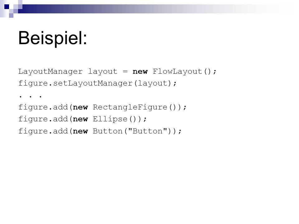 Beispiel: LayoutManager layout = new FlowLayout(); figure.setLayoutManager(layout);...