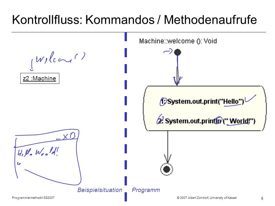 Programmiermethodik SS2007 © 2007 Albert Zündorf, University of Kassel 17 Nachrichten verschicken r2 :Room costs = 2 r5 :Room costs = 10 r11 :Room costs = 9 r8 :Room costs = 8 r12 costs = 7 r13 :Room costs = 6 p2 :Person name = Prinz geld = 99 d3 :Door i1 :Item d11 :Door d10 :Door d9 :Door d7 :Door in i2 :Item i5 :Item i6 :Item i3 :Item i4 :Item in