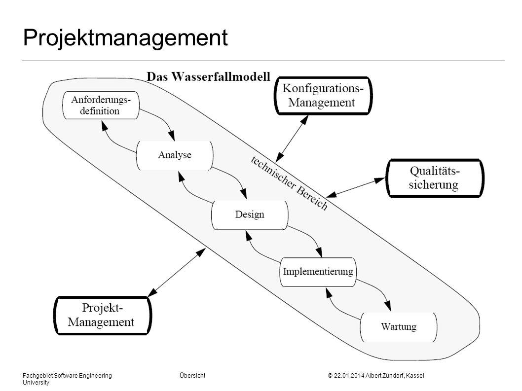 Fachgebiet Software Engineering Übersicht © 22.01.2014 Albert Zündorf, Kassel University Projektmanagement