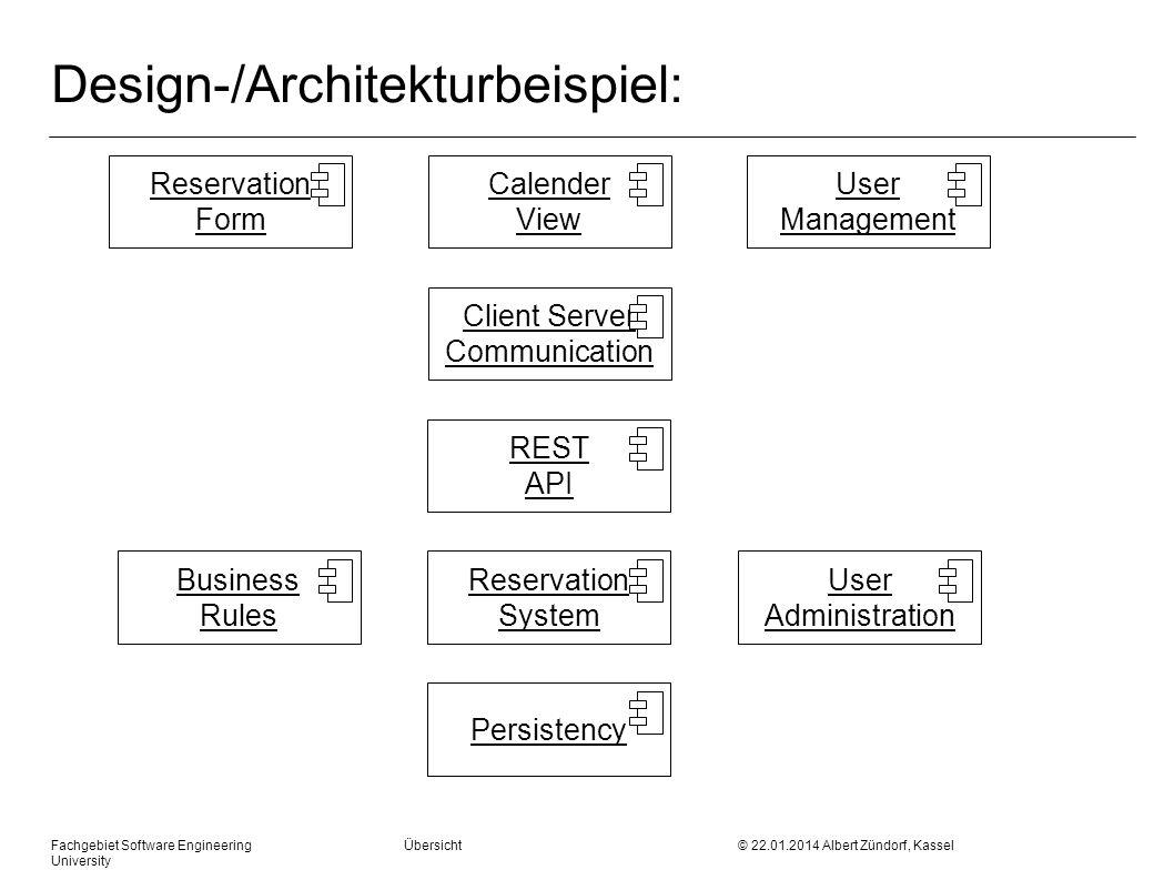 Fachgebiet Software Engineering Übersicht © 22.01.2014 Albert Zündorf, Kassel University Design-/Architekturbeispiel: Calender View Client Server Comm