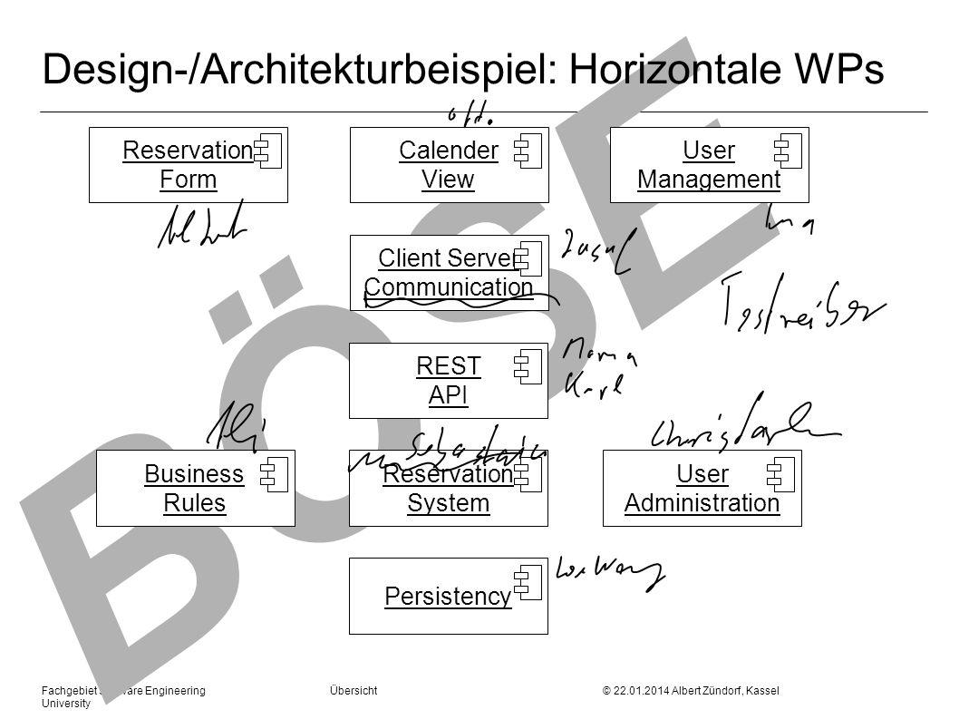 Fachgebiet Software Engineering Übersicht © 22.01.2014 Albert Zündorf, Kassel University BÖSE Design-/Architekturbeispiel: Horizontale WPs Calender Vi