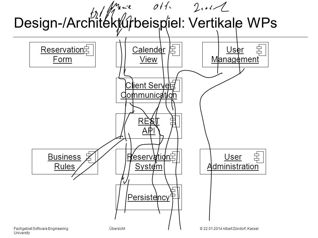 Fachgebiet Software Engineering Übersicht © 22.01.2014 Albert Zündorf, Kassel University Design-/Architekturbeispiel: Vertikale WPs Calender View Clie