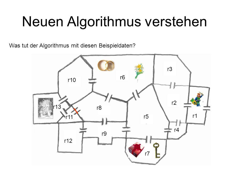 r1 r2 r3 r4 r5 r8 r6 r10 r9 r12 r11 r13 r7 Neuen Algorithmus verstehen Was tut der Algorithmus mit diesen Beispieldaten