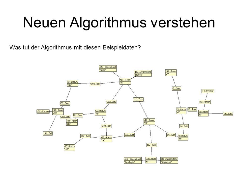 Neuen Algorithmus verstehen Objekte Quellcode 10 kosten = 10 10 2 1 2 geschlossen 10 start algorithmMark=0 r2 queue r mark= 0 t newMark= 10 neighbor neighbor // liefert Raum mit dem niedrigsten algorithmMark // und entfernt ihn aus der Schlange algorithmMark=10 r5