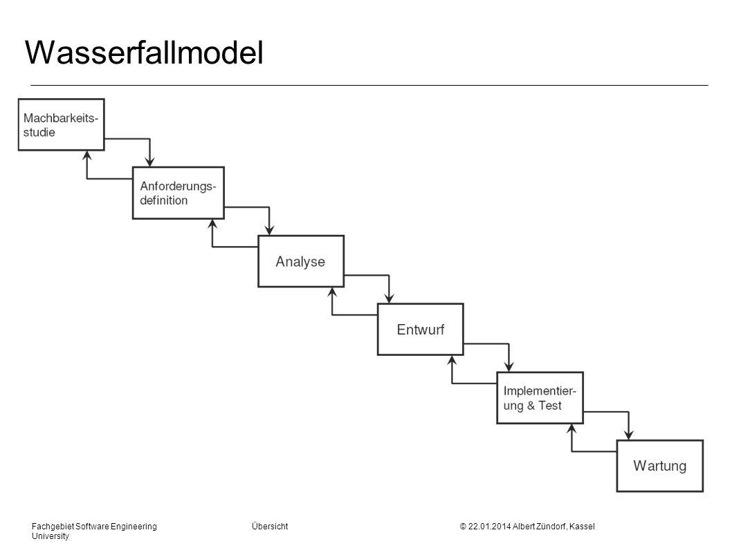 Fachgebiet Software Engineering Übersicht © 22.01.2014 Albert Zündorf, Kassel University Wasserfallmodel