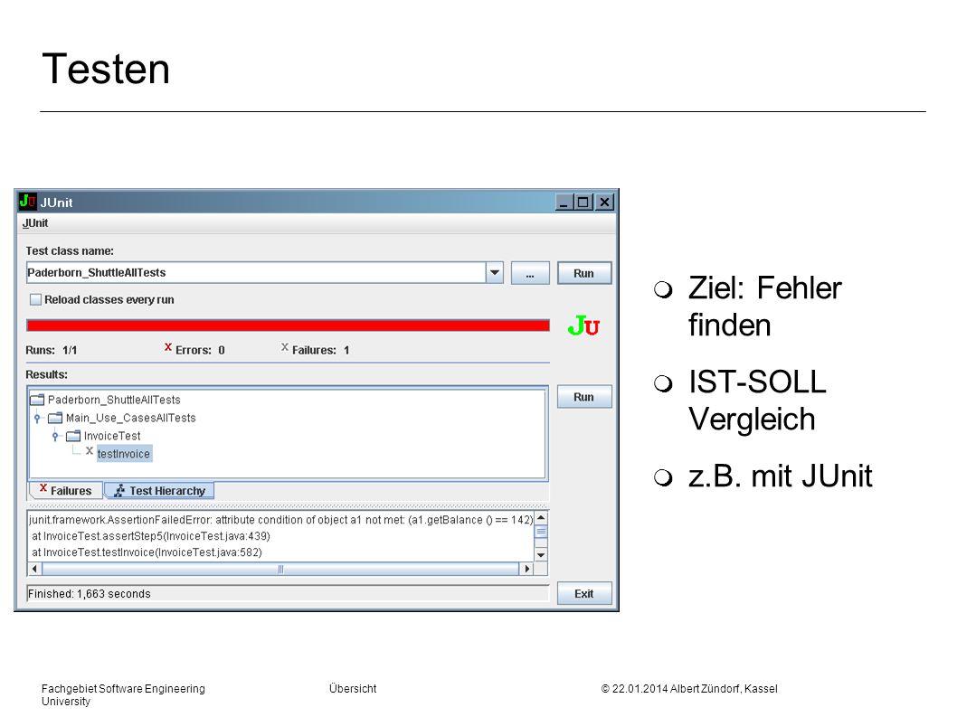 Fachgebiet Software Engineering Übersicht © 22.01.2014 Albert Zündorf, Kassel University Testen m Ziel: Fehler finden m IST-SOLL Vergleich m z.B. mit