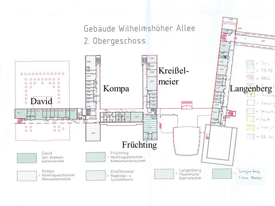 Kompa Kreißel- meier Langenberg David Früchting