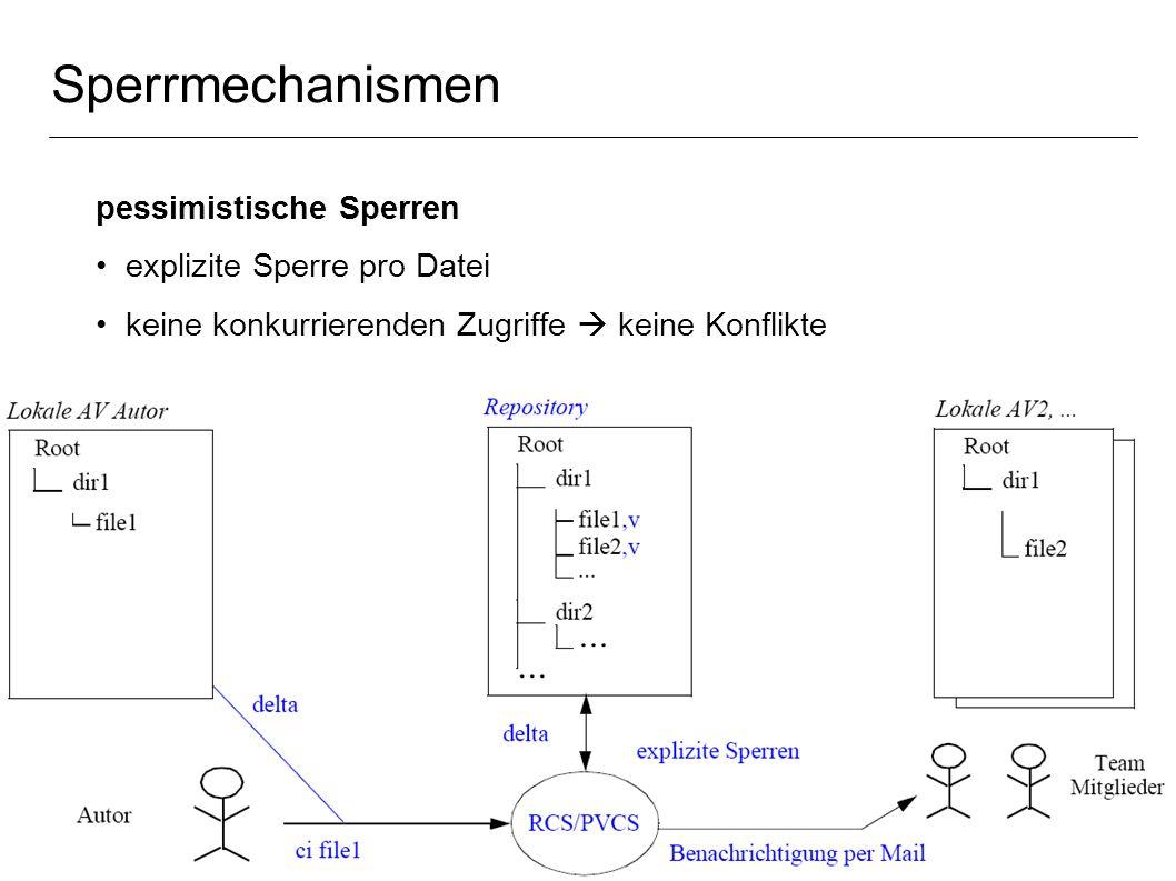 Fachgebiet Software Engineering Übersicht © 22.01.2014 Albert Zündorf, Kassel University Sperrmechanismen pessimistische Sperren explizite Sperre pro