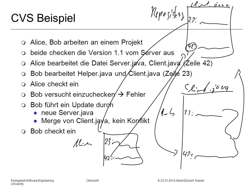 Fachgebiet Software Engineering Übersicht © 22.01.2014 Albert Zündorf, Kassel University CVS Beispiel m Alice, Bob arbeiten an einem Projekt m beide c