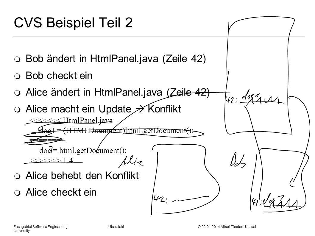 Fachgebiet Software Engineering Übersicht © 22.01.2014 Albert Zündorf, Kassel University CVS Beispiel Teil 2 m Bob ändert in HtmlPanel.java (Zeile 42)
