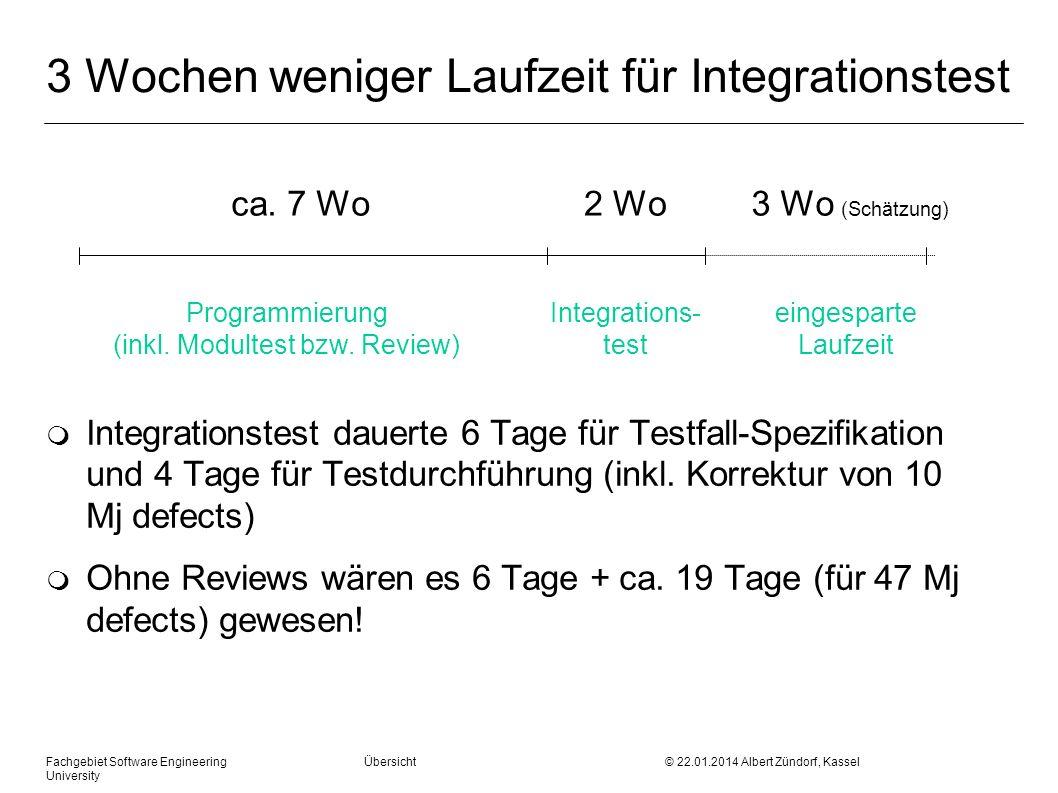 Fachgebiet Software Engineering Übersicht © 22.01.2014 Albert Zündorf, Kassel University 3 Wochen weniger Laufzeit für Integrationstest m Integrations