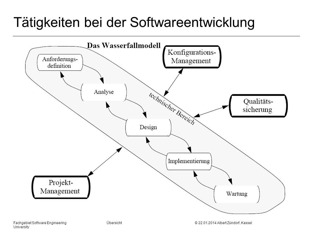 Fachgebiet Software Engineering Übersicht © 22.01.2014 Albert Zündorf, Kassel University Tätigkeiten bei der Softwareentwicklung