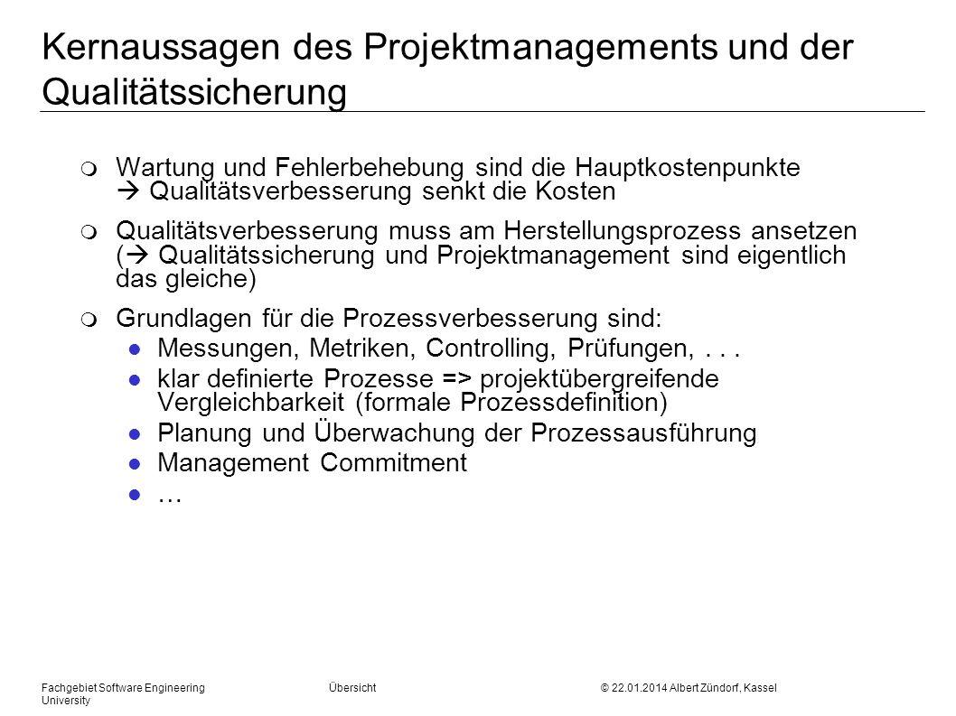 Fachgebiet Software Engineering Übersicht © 22.01.2014 Albert Zündorf, Kassel University Kernaussagen des Projektmanagements und der Qualitätssicherun