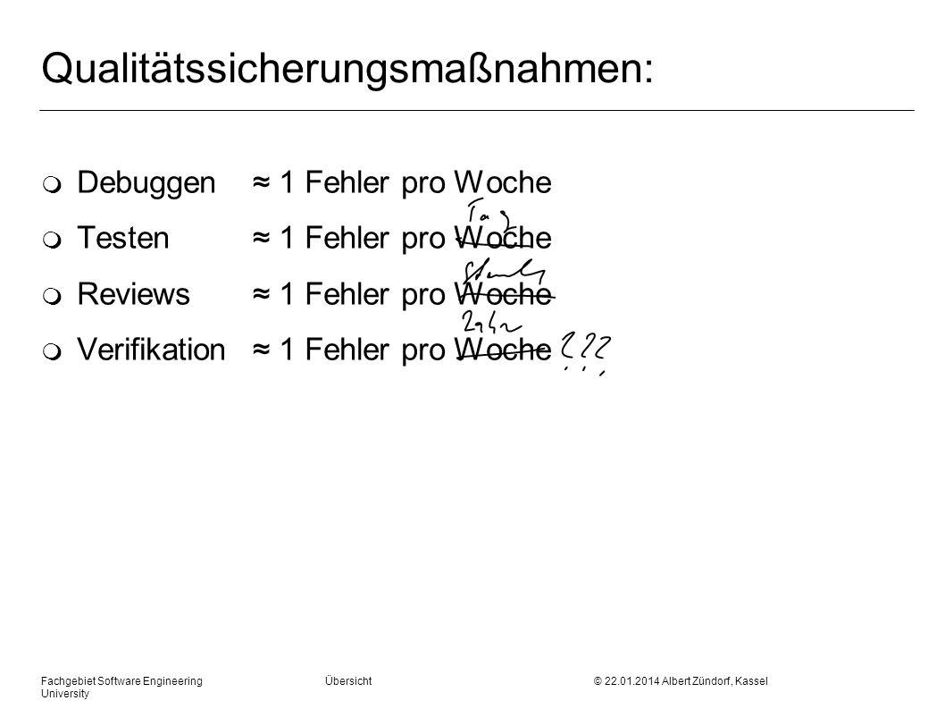 Fachgebiet Software Engineering Übersicht © 22.01.2014 Albert Zündorf, Kassel University Qualitätssicherungsmaßnahmen: m Debuggen 1 Fehler pro Woche m