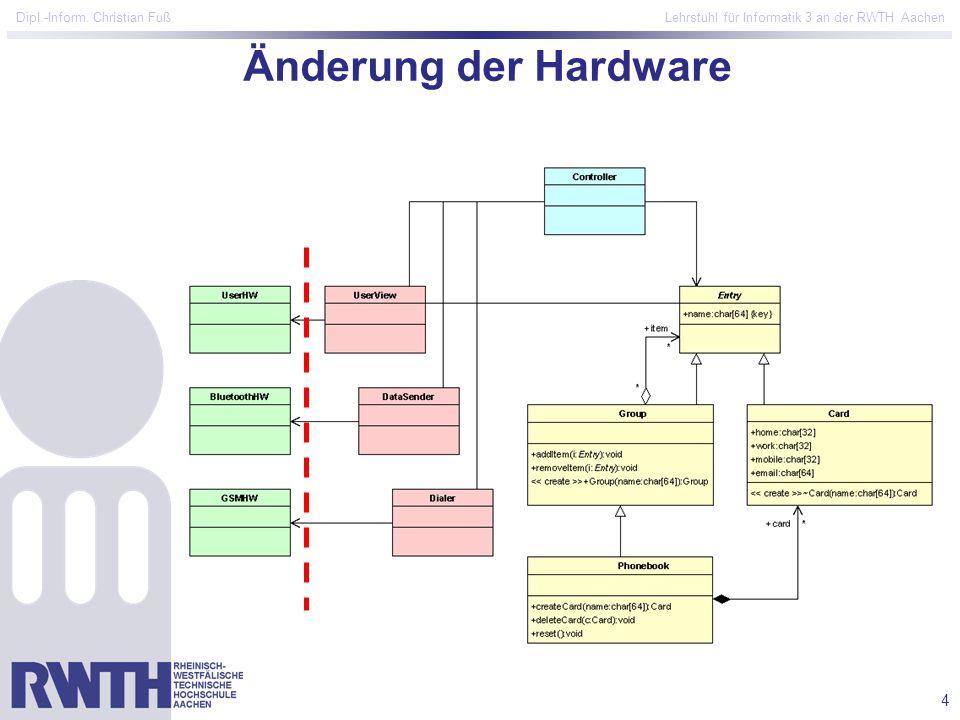 4 Dipl.-Inform. Christian Fuß Lehrstuhl für Informatik 3 an der RWTH Aachen Änderung der Hardware