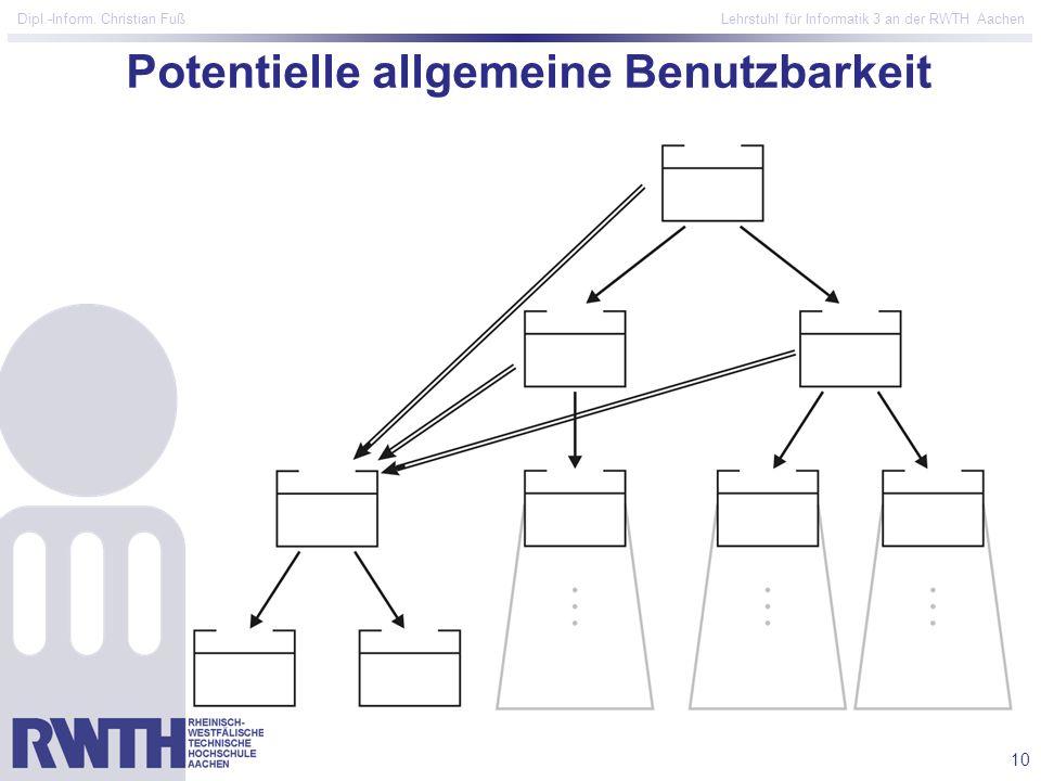 10 Dipl.-Inform. Christian Fuß Lehrstuhl für Informatik 3 an der RWTH Aachen Potentielle allgemeine Benutzbarkeit