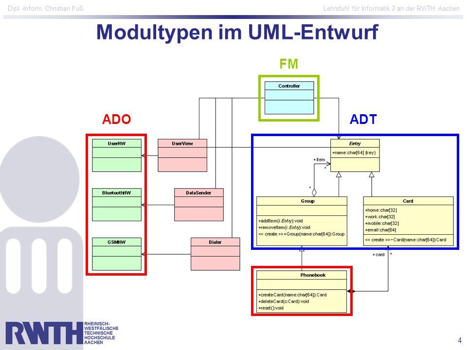 4 Dipl.-Inform. Christian Fuß Lehrstuhl für Informatik 3 an der RWTH Aachen Modultypen im UML-Entwurf ADOADT FM