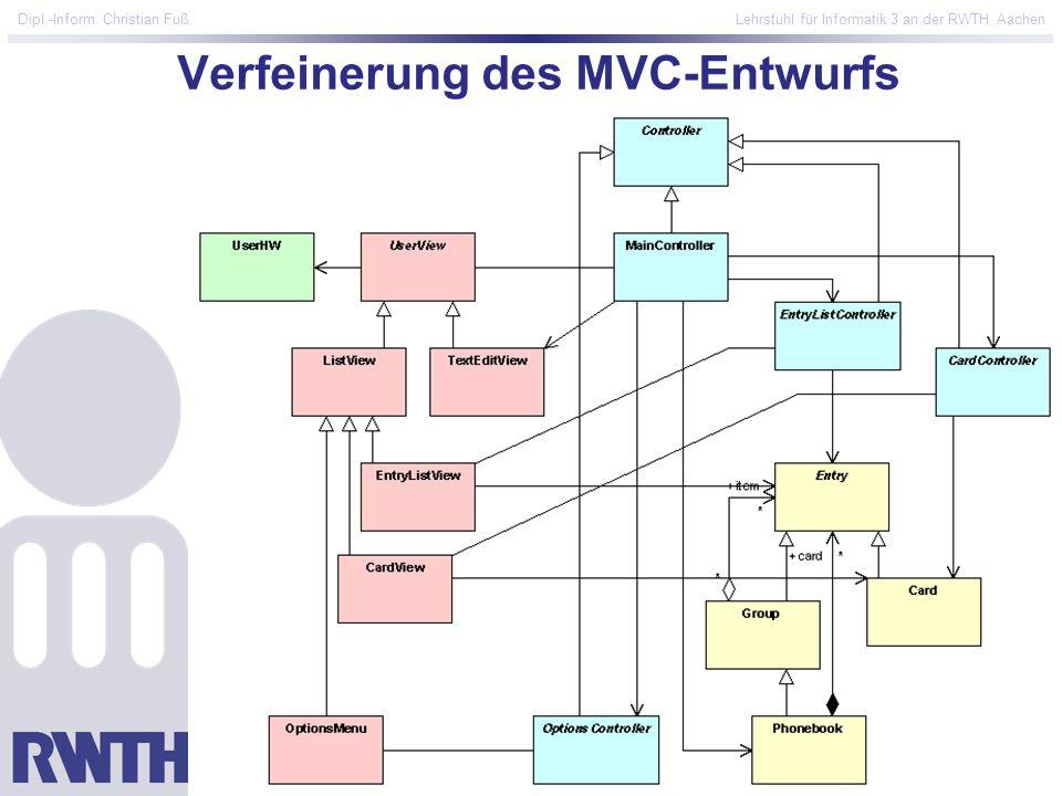 5 Dipl.-Inform. Christian Fuß Lehrstuhl für Informatik 3 an der RWTH Aachen Verfeinerung des MVC-Entwurfs