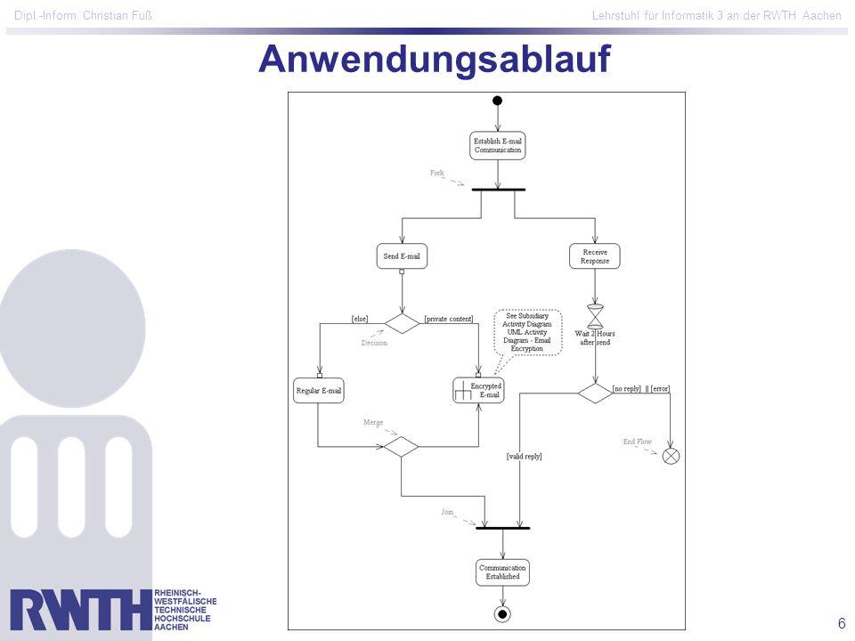 6 Dipl.-Inform. Christian Fuß Lehrstuhl für Informatik 3 an der RWTH Aachen Anwendungsablauf