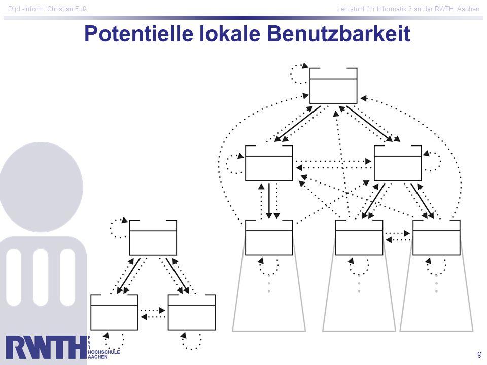 9 Dipl.-Inform. Christian Fuß Lehrstuhl für Informatik 3 an der RWTH Aachen Potentielle lokale Benutzbarkeit