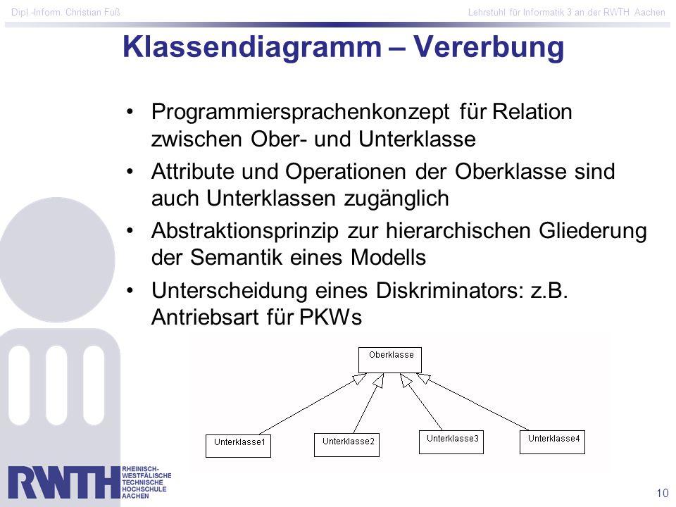 10 Dipl.-Inform. Christian Fuß Lehrstuhl für Informatik 3 an der RWTH Aachen Klassendiagramm – Vererbung Programmiersprachenkonzept für Relation zwisc