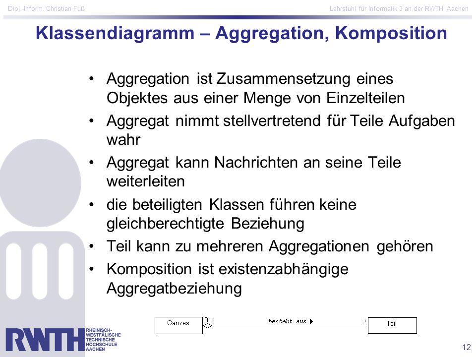 12 Dipl.-Inform. Christian Fuß Lehrstuhl für Informatik 3 an der RWTH Aachen Klassendiagramm – Aggregation, Komposition Aggregation ist Zusammensetzun