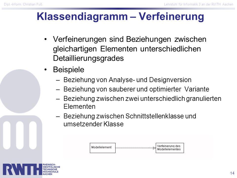 14 Dipl.-Inform. Christian Fuß Lehrstuhl für Informatik 3 an der RWTH Aachen Klassendiagramm – Verfeinerung Verfeinerungen sind Beziehungen zwischen g