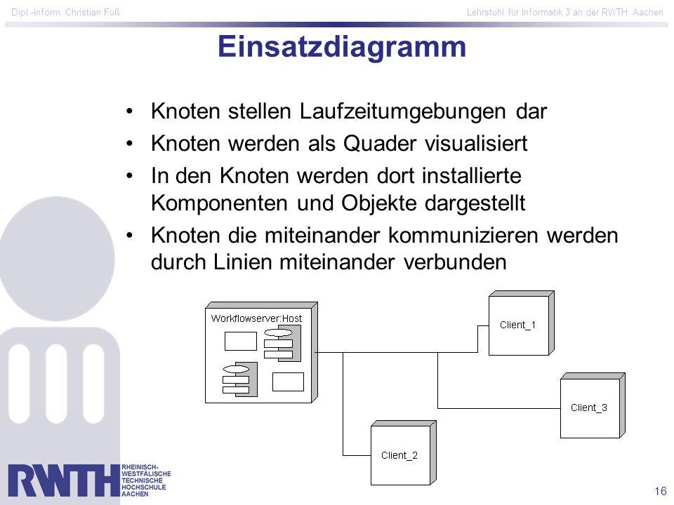 16 Dipl.-Inform. Christian Fuß Lehrstuhl für Informatik 3 an der RWTH Aachen Einsatzdiagramm Knoten stellen Laufzeitumgebungen dar Knoten werden als Q