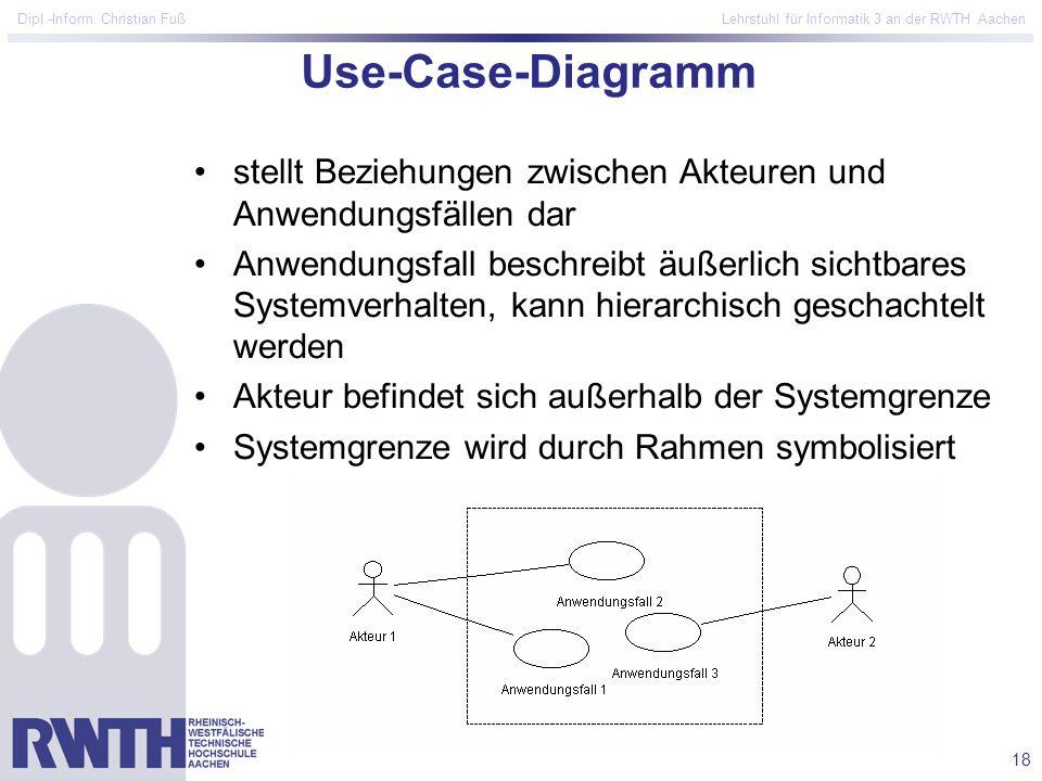 18 Dipl.-Inform. Christian Fuß Lehrstuhl für Informatik 3 an der RWTH Aachen Use-Case-Diagramm stellt Beziehungen zwischen Akteuren und Anwendungsfäll
