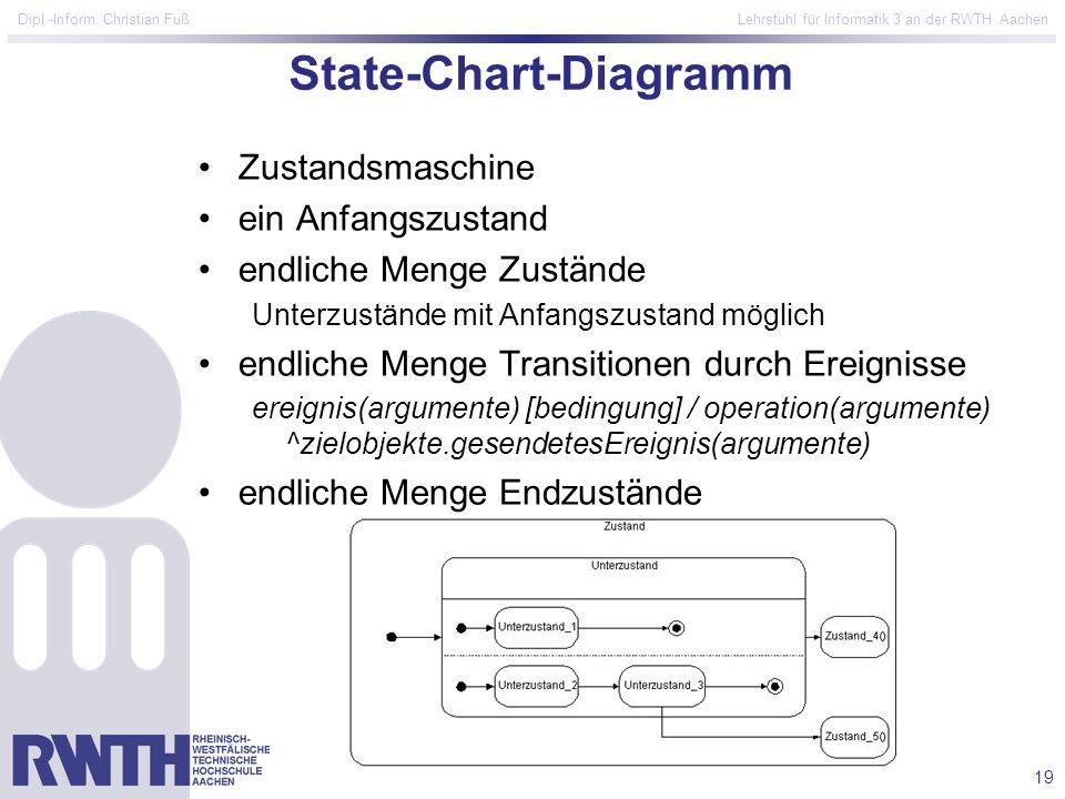 19 Dipl.-Inform. Christian Fuß Lehrstuhl für Informatik 3 an der RWTH Aachen State-Chart-Diagramm Zustandsmaschine ein Anfangszustand endliche Menge Z