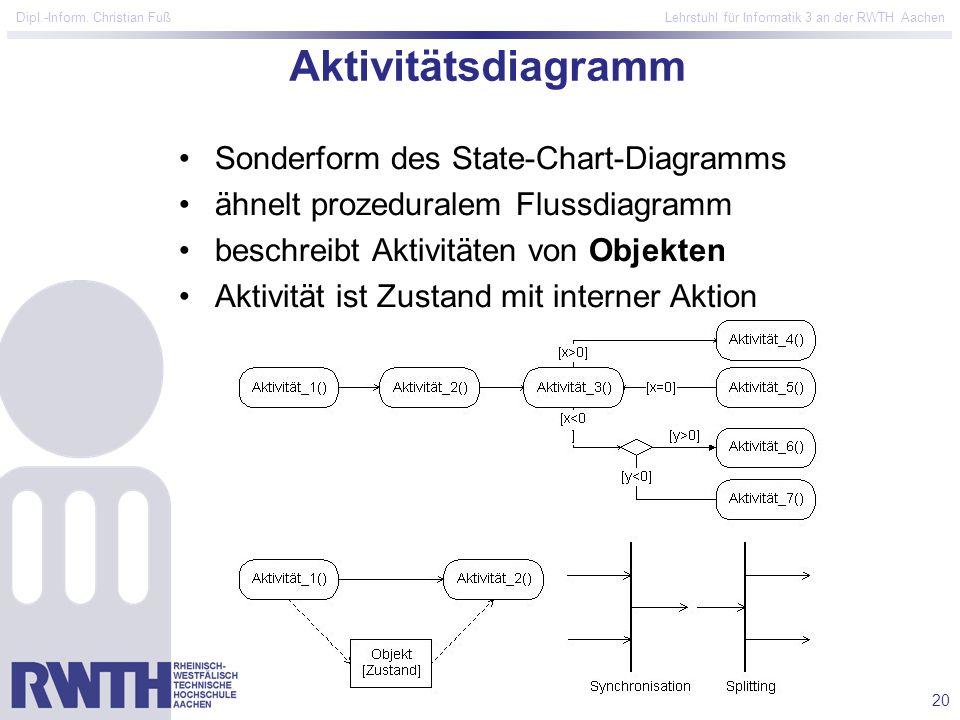 20 Dipl.-Inform. Christian Fuß Lehrstuhl für Informatik 3 an der RWTH Aachen Aktivitätsdiagramm Sonderform des State-Chart-Diagramms ähnelt prozedural