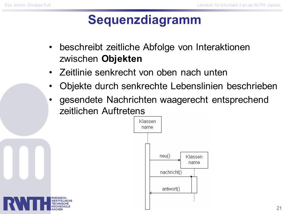 21 Dipl.-Inform. Christian Fuß Lehrstuhl für Informatik 3 an der RWTH Aachen Sequenzdiagramm beschreibt zeitliche Abfolge von Interaktionen zwischen O