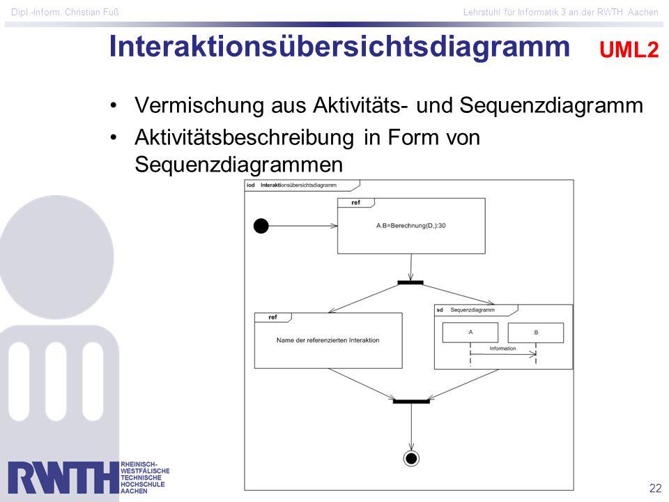 22 Dipl.-Inform. Christian Fuß Lehrstuhl für Informatik 3 an der RWTH Aachen Interaktionsübersichtsdiagramm Vermischung aus Aktivitäts- und Sequenzdia