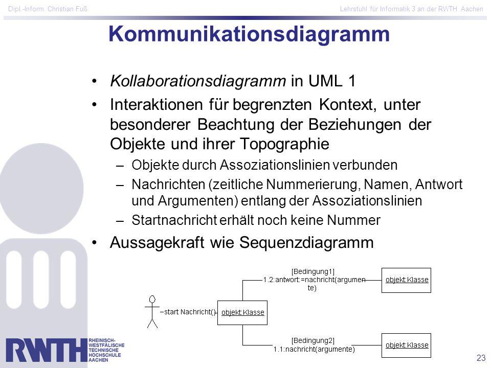 23 Dipl.-Inform. Christian Fuß Lehrstuhl für Informatik 3 an der RWTH Aachen Kommunikationsdiagramm Kollaborationsdiagramm in UML 1 Interaktionen für