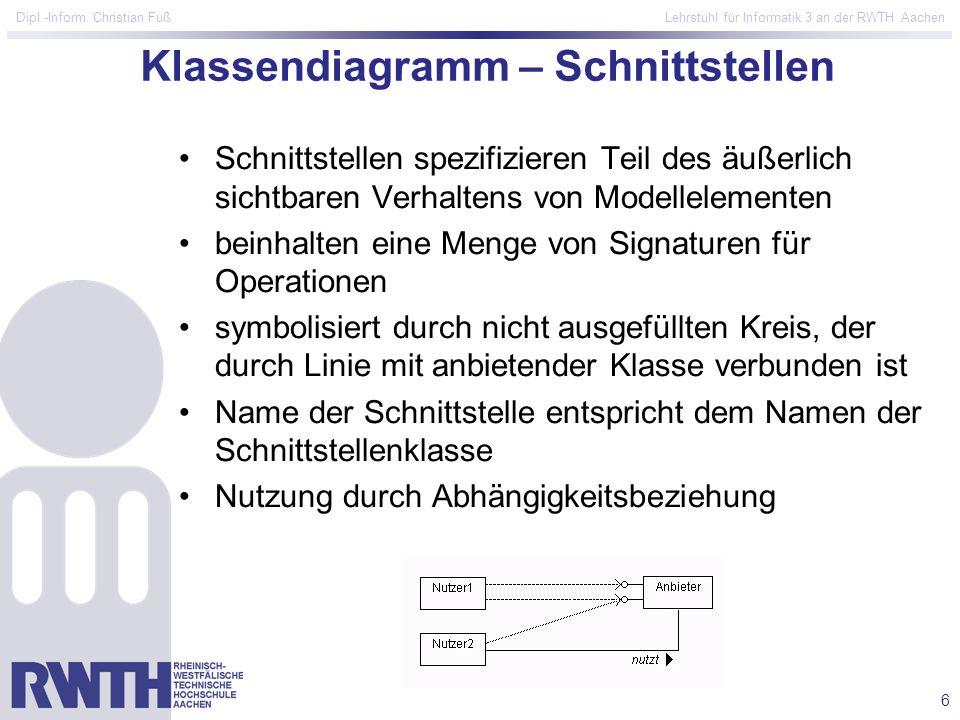 6 Dipl.-Inform. Christian Fuß Lehrstuhl für Informatik 3 an der RWTH Aachen Klassendiagramm – Schnittstellen Schnittstellen spezifizieren Teil des äuß
