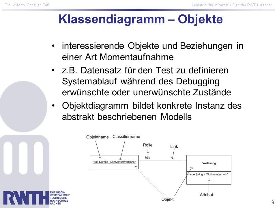 9 Dipl.-Inform. Christian Fuß Lehrstuhl für Informatik 3 an der RWTH Aachen Klassendiagramm – Objekte interessierende Objekte und Beziehungen in einer